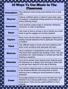 Ten Ways To Bring Music Into The Classroom