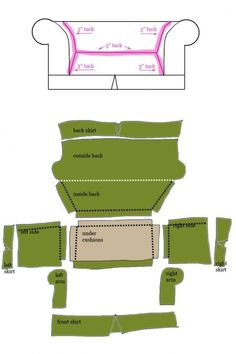 How to Design and Sew a Slipcover, Part 1 – DIY Home Decor Tutorial « DiY crafts, free sewing tutorials & kickass clothing patterns – . Very helpful. Sewing Hacks, Sewing Tutorials, Sewing Crafts, Sewing Projects, Sewing Patterns, Diy Crafts, Clothing Patterns, Sewing Tips, Do It Yourself Design