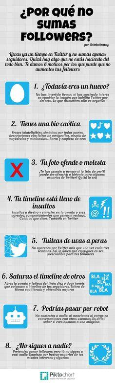 ¿Por qué no tienes más seguidores en Twitter? Vía: @sintuitnosoy #infografia #infographic #socialmedia