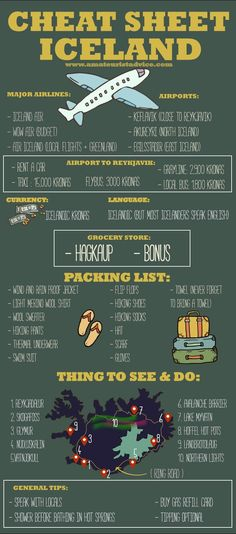 INFOGRAPHIC CHEAT SHEET A Cheat Sheet for your trip to Iceland. Including packing list, major airports and things to do.A Cheat Sheet for your trip to Iceland. Including packing list, major airports and things to do. Travel List, Travel Guide, Travel Europe, Travel Packing, Budget Travel, Travel Ideas, Europe Packing, Packing Lists, Travel Hacks