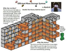 minecraft building ideas That's a really good idea, but dang that creeper. *comes in with an enchanted diamond sword and knocks it off of a cliff* Minecraft Farmen, Construction Minecraft, Minecraft Building Guide, Amazing Minecraft, Minecraft Tutorial, Minecraft Designs, Minecraft Creations, Minecraft Crafts, Building Ideas
