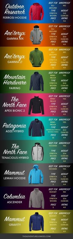 Best Soft Shell Jackets for Hiking – Hiking Clothes for Summer, Winter, Fall and Spring – Hiking Outfits for Women, Men and Kids – Backpacking Gear For Beginners #hikingfall #springhikingoutfit