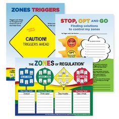 d7804fe6a59 Zones of Regulation (Leah Kuypers) - Helping students understand how their  bodies are moving and teaching vocabulary to describe how they are feeling.