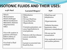 ISOTONIC FLUIDS AND THEIR USES: •Shock •Resuscitation •Fluid challenges •Blood transfusions •Metabolic alkalosis •Hyponatr...