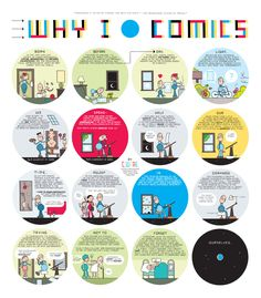 Chris Ware on how our minds process pictures.