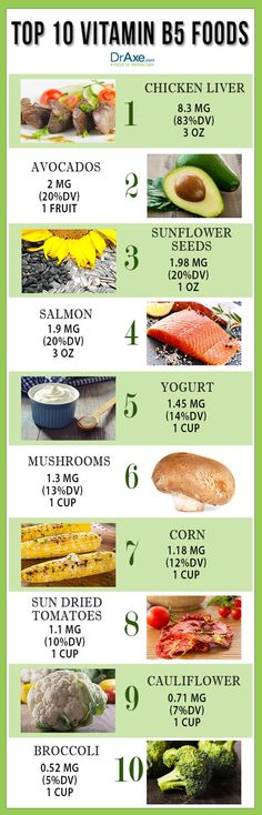 Vitamin E Rich Foods >>> Check out this great article. #VitaminsDiet