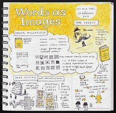 Words as Images with Sara Fanelli, Fraser Muggeridge & Andy Altmann – It's nice that Kindergarten Writing, Teaching Writing, Teaching Tools, Mind Map Art, Muji Pens, Thinking In Pictures, Visual Note Taking, Note Doodles, Bullet Journal Key