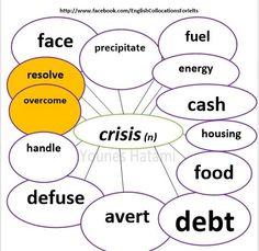 Collocations with the noun 'crisis'.