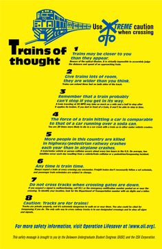 Posters highlight railroad safety concerns -- a message from the  Delaware Undergraduate Student Congress