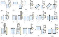 Steel Storage Rack, Folding Machine, Metal Bending Tools, Roll Forming, Floor Plans, Projects, Design, Rollers, Welding
