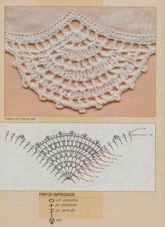 Cómo tejer puntilla en un borde de ondas de tela