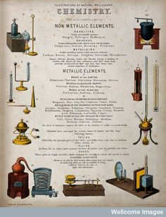 Chemistry: the decorative titlepage to a partwork on science c 1850