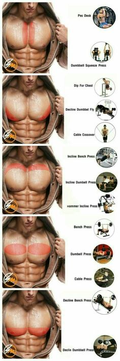Cool breakdown on how to attack parts of the chest!  http://i.pinimg.com/750x/b3/1e/9b/b31e9bfe598a3af7b3ba032573440604.jpg