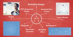Animatrix Images by Wpicode  Animatrix Images ¨C WordPress Plugin Animatrix Images allows you to easily enhance and animate your images with dots and lines. Animated images with a responsive layout and an easy WYSIWYG admin area editor of dots and lines are