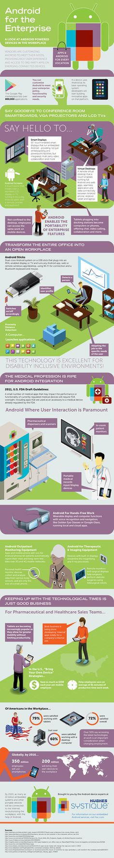 Say Hello to the Android Workplace! #infografía