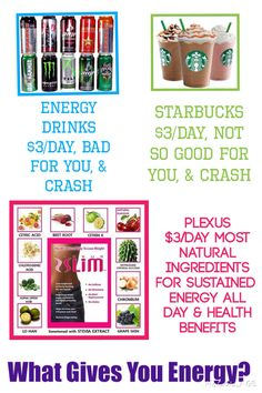What gives you energy? What do you spend your money on daily? I challenge you to research the individual ingredients in your energy drink or Starbucks, then research the individual ingredients in Plexus Slim! There is no comparison! Why not spend your money on something that will give you sustained energy all day, balance your blood sugar, burn fat not muscle, curve your cravings for sugar and junk, and help you get health from the inside out!!