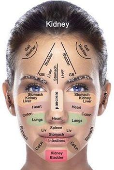gezichtsdiagnose