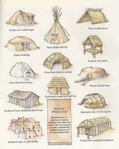 Not all Natives lived in teepees.