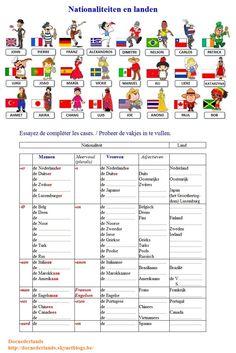 Woordenschatoefening 'Nationaliteiten en landen' : de vakjes invullen / Exercice…