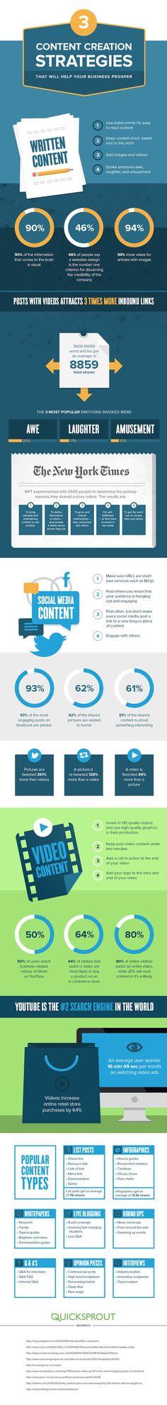 3 Powerful Content Creation Strategies for Social Media Marketersr - #infographic #contentmarketing #socialmedia