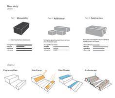 Unsangdong Architects - Google Search