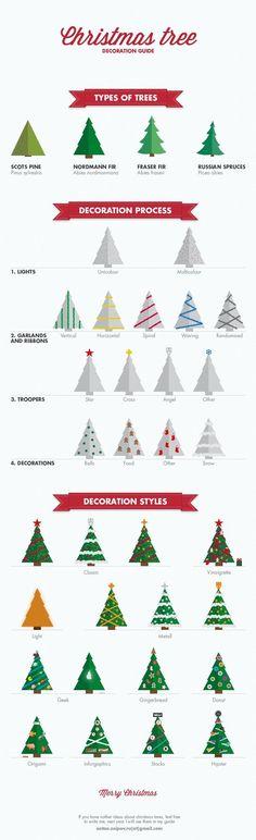 Christmas tree Decoration Guide #infographic #Christmas #ChristmasTree