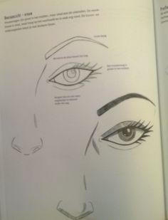 Tekenen van ogen, neus en wenkbrauw