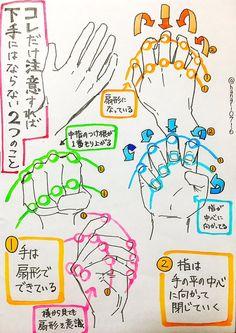 Fingers Hands
