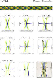 Kumihimo pattern