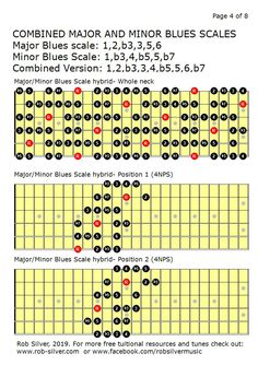 Learn Guitar Scales, Guitar Scales Charts, Guitar Chord Chart, Guitar Tabs, Blues Guitar Chords, Music Theory Guitar, Guitar Sheet Music, Guitar Modes, Free Guitar Lessons