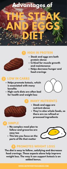 You Really Lose Weight Eating Steak and Eggs?Can You Really Lose Weight Eating Steak and Eggs? These are the perfect keto snack! Steak and Eggs: An Old School Diet For Weight Loss? Week Detox Diet, Detox Diet Drinks, Cleanse Diet, Juice Cleanse, Stomach Cleanse, Steak And Eggs Diet, Egg And Grapefruit Diet, High Carb Diet, Recipes