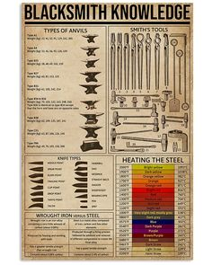Survival Life Hacks, Survival Tips, Survival Skills, Survival Card, Blacksmith Tools, Blacksmith Projects, Blacksmith Workshop, Metal Projects, Welding Projects