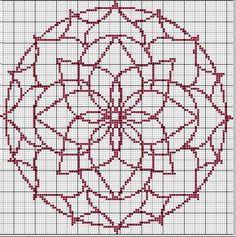 Je ne sais pas si vous connaissez les Mandala, voici l'explication que j'ai trouvée: Mandala est un terme sanskrit signifiant cercle, et par extension, sphère, environnement, communauté. Le diagramme symbolique du mandala peut alors servir de support...