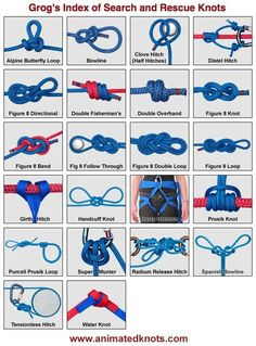 Knots. Know your damn knots, it might save your life unless you live a boring lifestyle which you shouldn't do! Because that's boring.