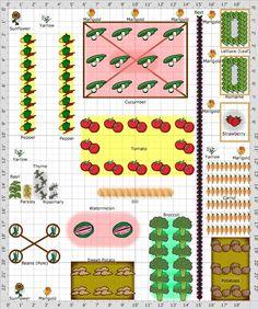 "Garden Plan - 2013: Jessica's ""Hopewell Harvest"" Garden"