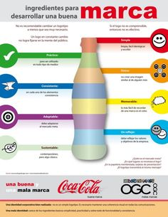 marketing infografia - Buscar con Google
