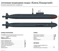 Атомная подводная лодка Князь Пожарский