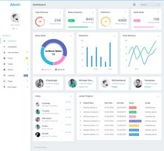 04a32b490bc3df5dca32fce61613480a--dashboard-ui-web-application Qlikview Application Template on data model, access point, set analysis, kpi examples, pivot table,