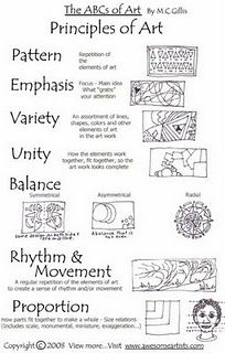 Elements and Principles of art and design. Both B/W and color printables for each of the elements and principles Elements And Principles, Elements Of Art, Principles Of Design Proportion, Elements Of Design Form, High School Art, Middle School Art, Art Doodle, Art Handouts, Art Basics