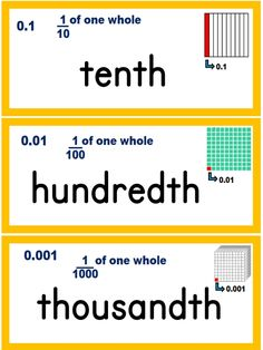 Grade Math Vocabulary Resources contains 188 cards for your Math Word Wall, a template for a student math vocabulary book and ideas on how to make your word wall more interactive. Math Tutor, Teaching Math, Teaching Decimals, Teaching Reading, Math Strategies, Math Resources, Math Word Walls, Math Charts, Fifth Grade Math