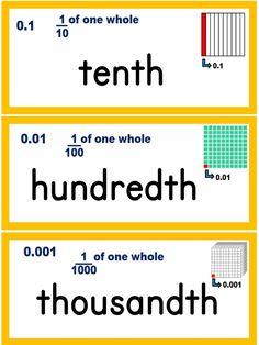 5th grade Math Module 1 vocab. | Amy Lalla TPT | Pinterest ...
