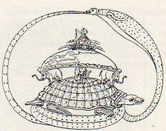 Hindu cosmogram.