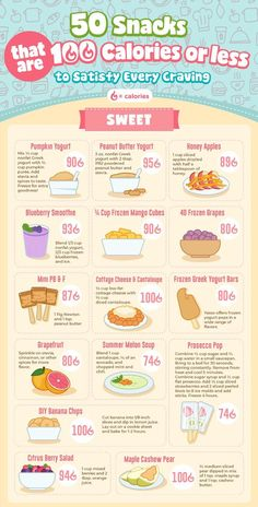 50 snacks under 100 calories Health - BabaMail - Low Cal Ideas - 100 Calorie Snacks, Diabetic Snacks, Low Calorie Recipes, Healthy Dessert Recipes, Health Desserts, Healthy Snacks, Healthy Eating, 100 Calorie Workout, Low Calorie Foods List