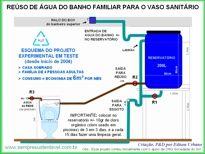 CLIQUE AQUI PARA VER O MANUAL DE CONSTRUÇÃO E INSTALAÇÃO DO REÚSO DE ÁGUA DO BANHO FAMILIAR PARA AS DESCARGAS NO VASO SANITÁRIO