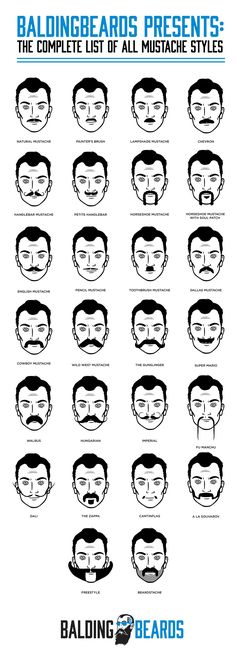 The complete list of all mustache styles.