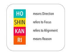 'Thinking' like Toyota - 'Hoshin Kanri' .. | ZeeshaN.SyeD (ذیشان سید) | LinkedIn