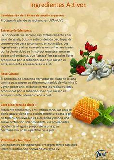 Blog de Cosmetica y Podologia Sun Care, Fruit, Ayurveda, Food, Essential Oils, Aromatherapy, Health, Eten, Meals