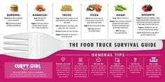 The Food Truck Survival Guide – CurvyGirlHealth