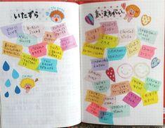 家族で - みんなのつかいかたコレクション - ほぼ日手帳2014