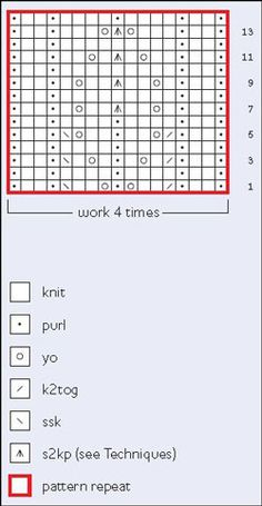 Lace Knitting Advice: Learn how to read a lace knitting chart & more